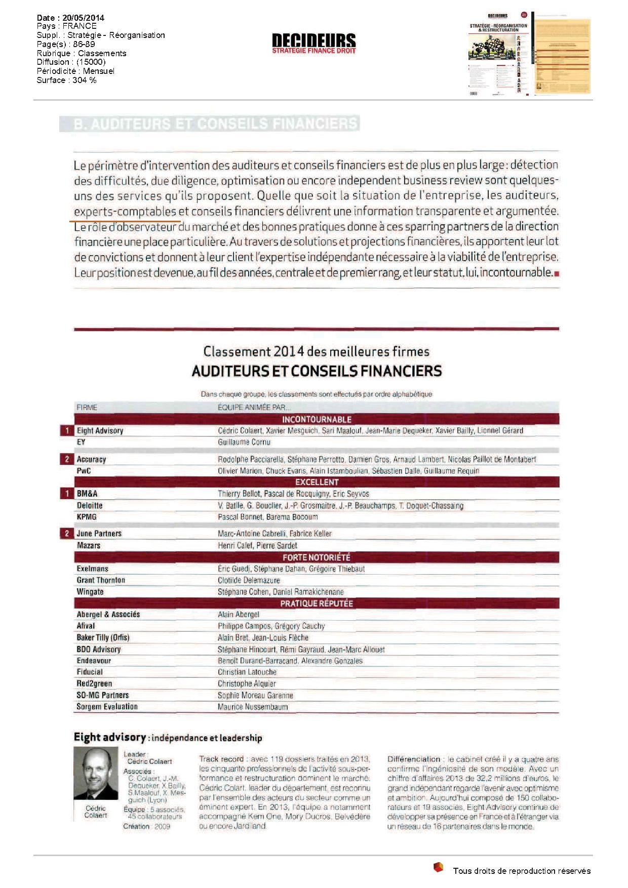 afival dans le classement des meilleures firmes d audit et conseil financier leaders league